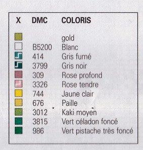 couleur pour grille 5
